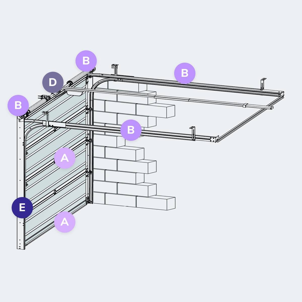 Caractéristiques du modèle Porte de garage PGS 80 ALU DESIGN