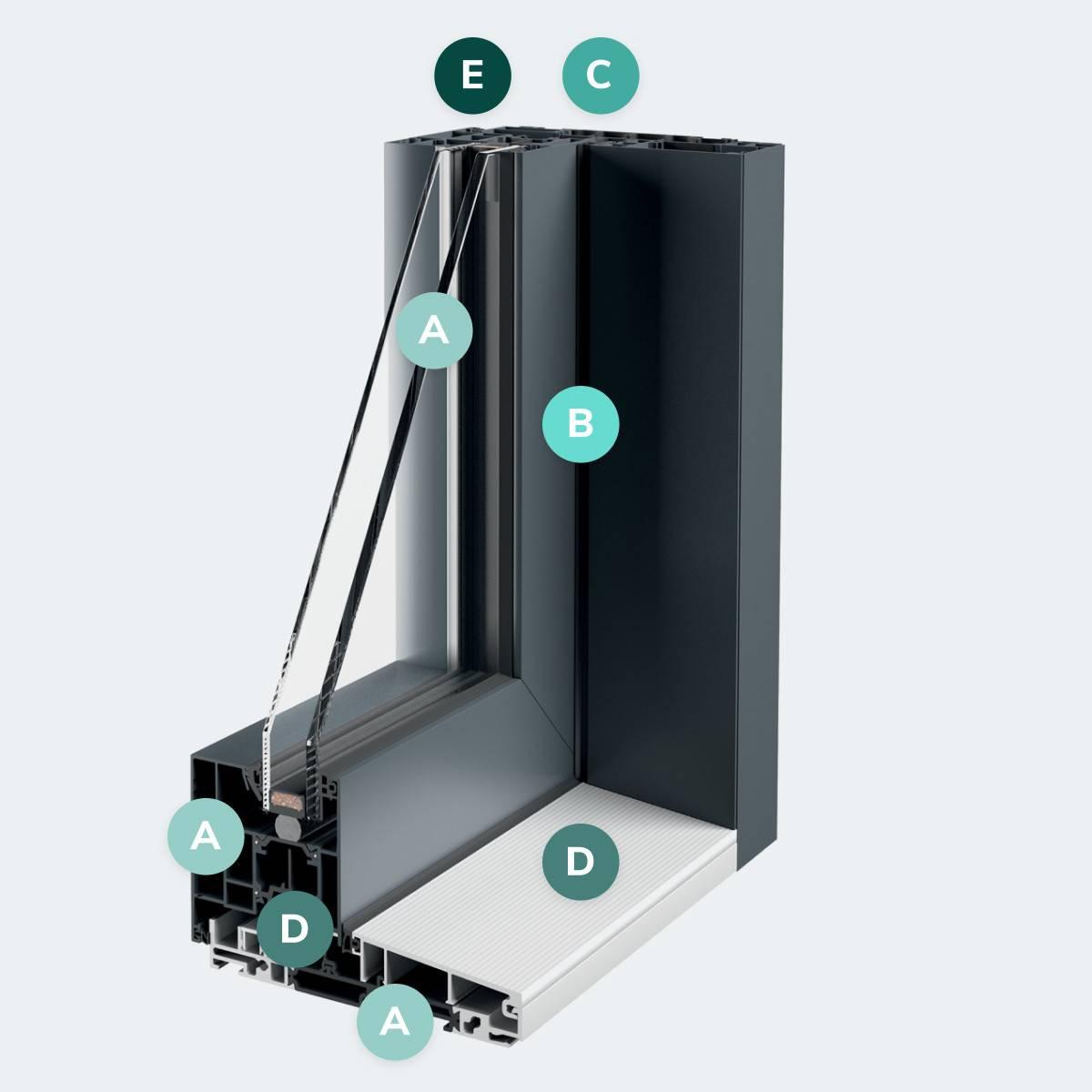 Caractéristiques du modèle Baie vitrée coulissante CAD84