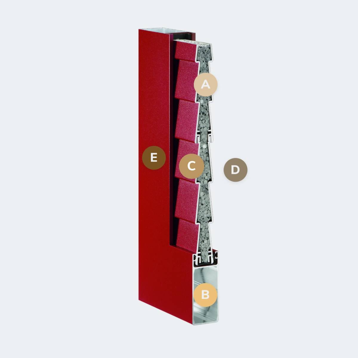 Caractéristiques du modèle Volets battants ISO