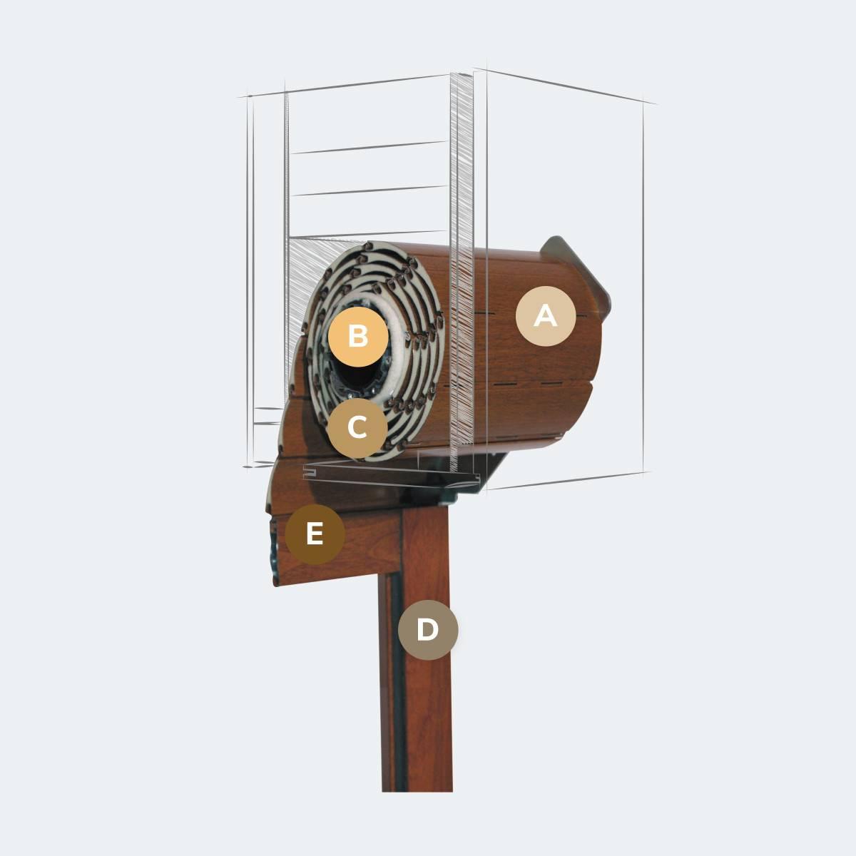 Caractéristiques du modèle Volet pour caisson existant TRADI VE²/VEO