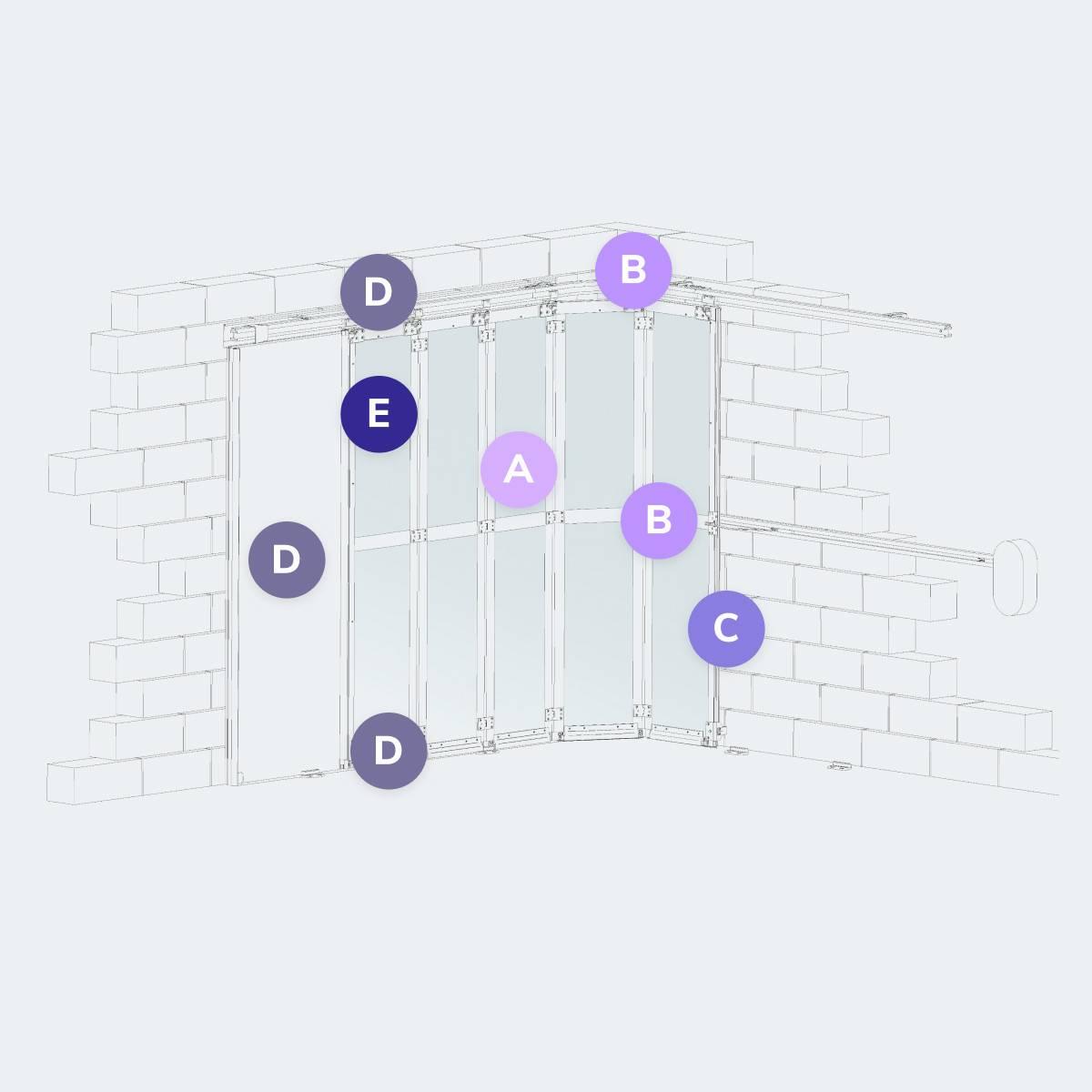 Caractéristiques du modèle Porte de garage sectionnelle PGSL EVOLUTION