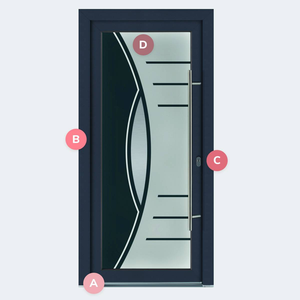 Caractéristiques du modèle Porte PVC Jaspe