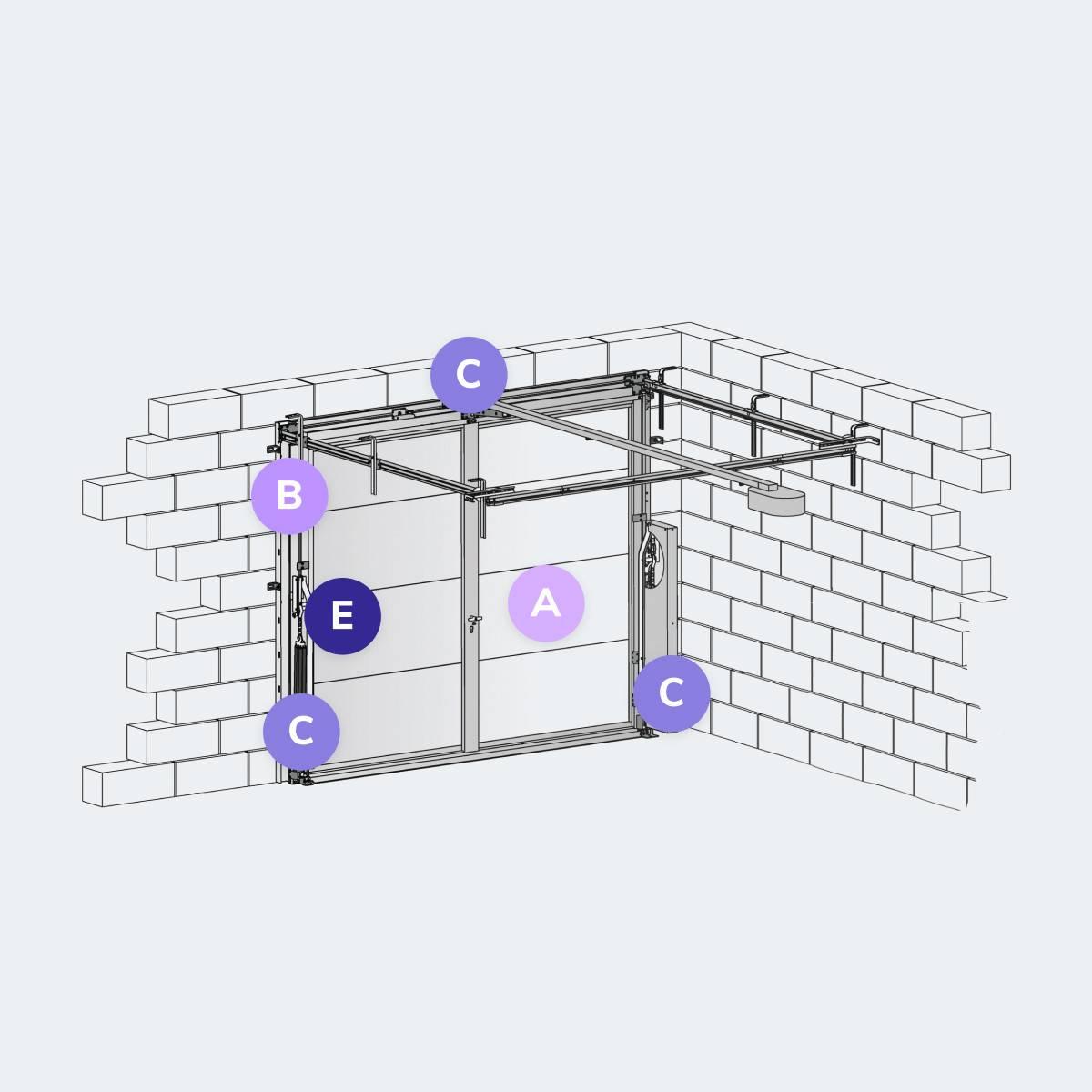 Caractéristiques du modèle Porte de garage basculante PGB EVOLUTION
