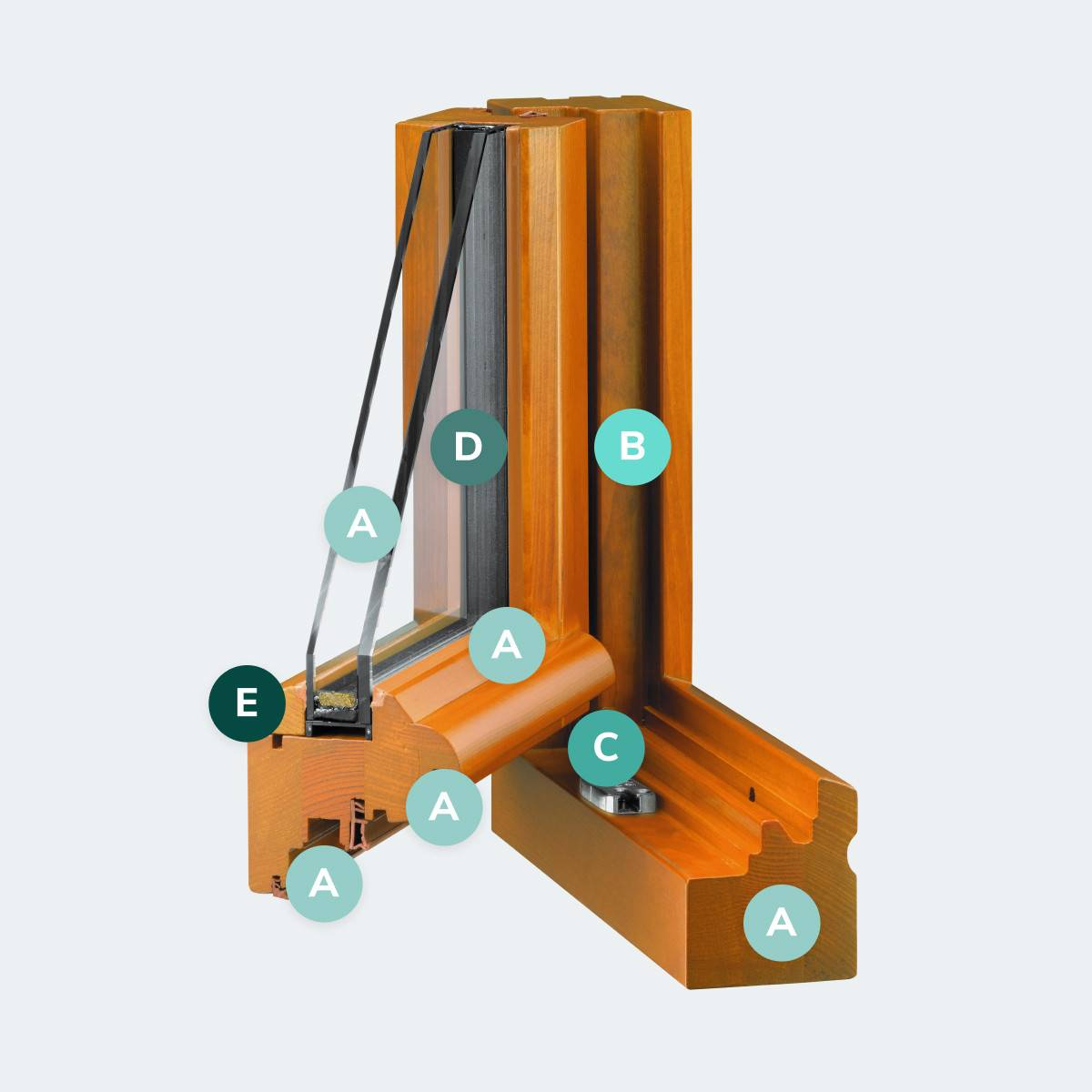Caractéristiques du modèle Fenêtre Bois TB67