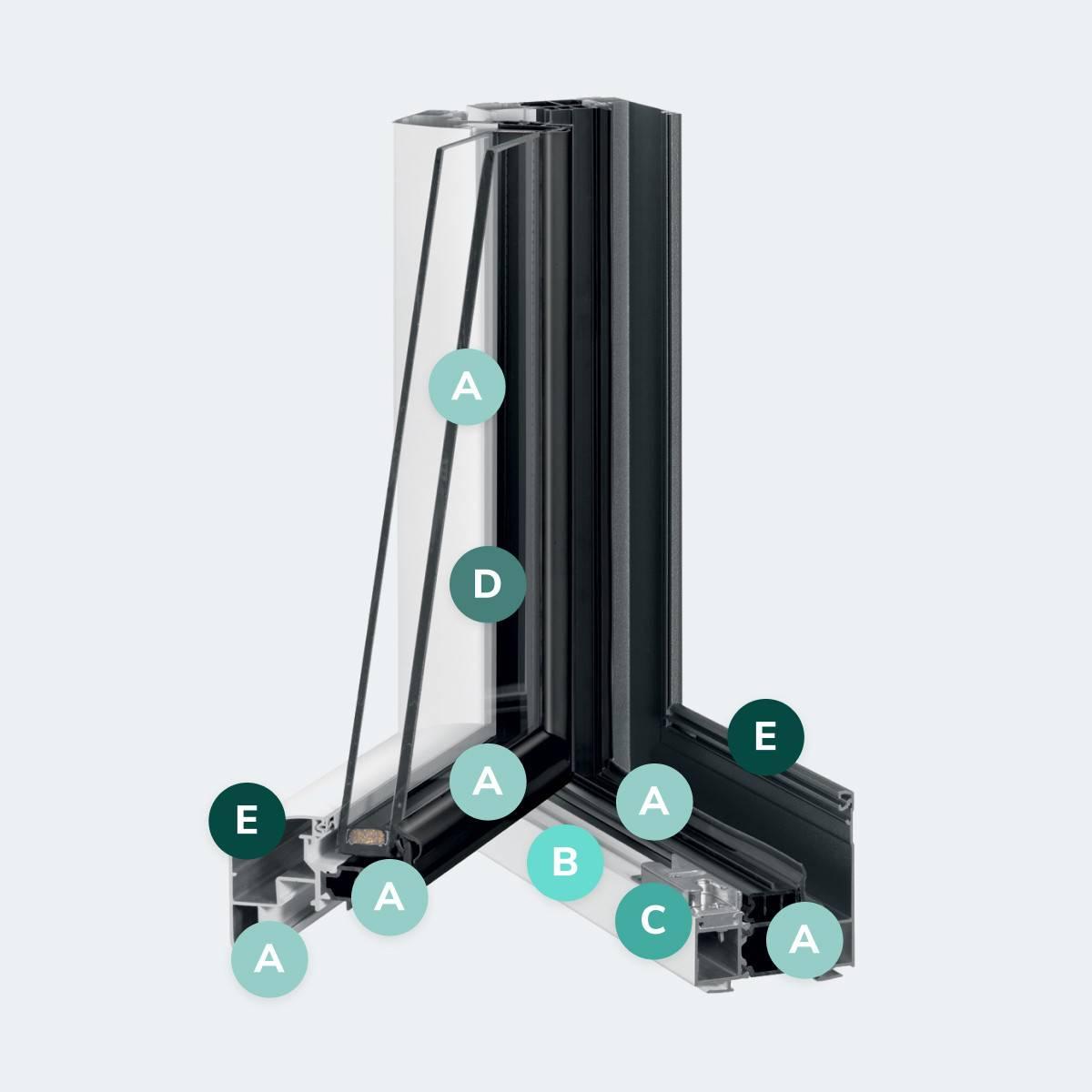 Caractéristiques du modèle Fenêtre Aluminium TA84 OC