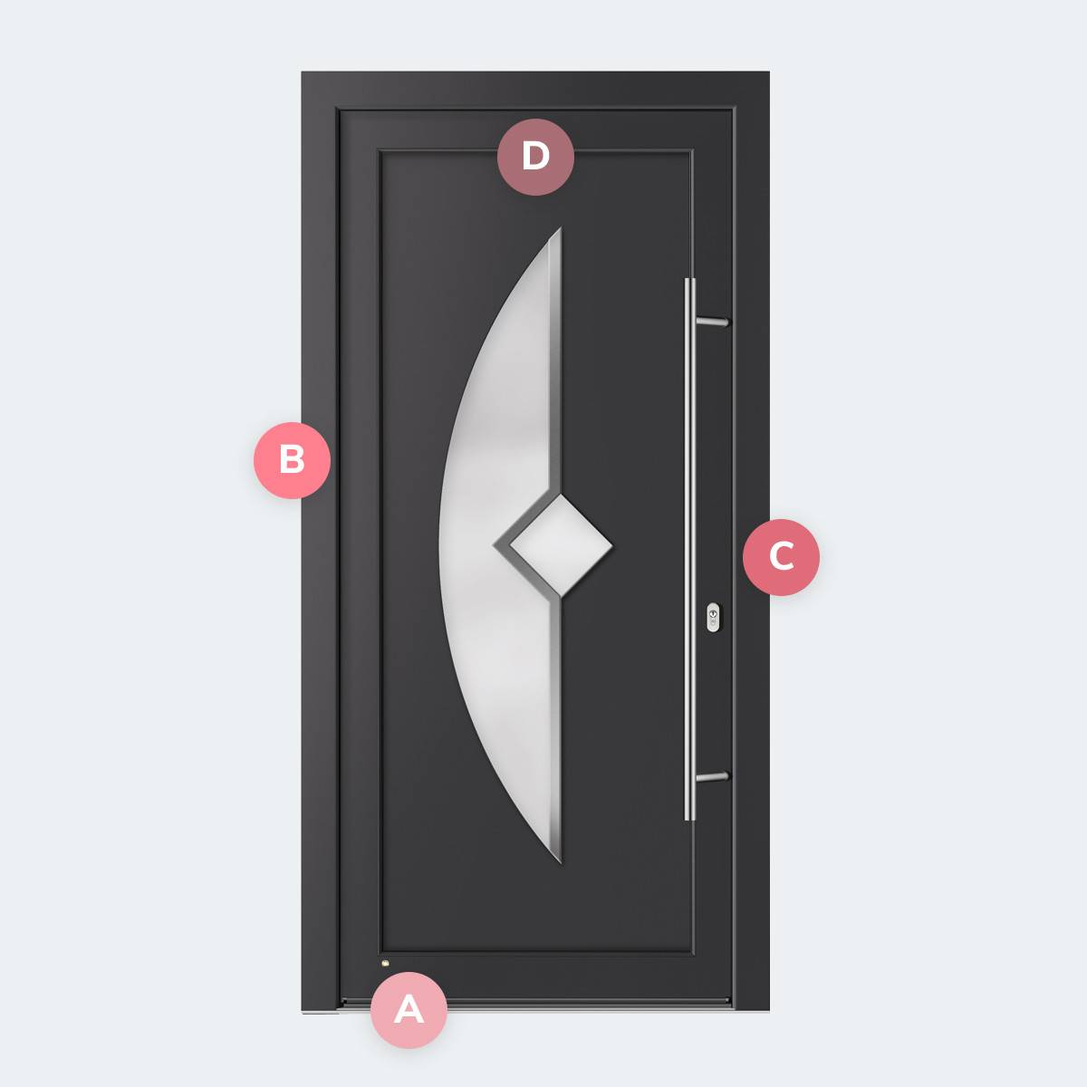 Caractéristiques du modèle Porte PVC Houston