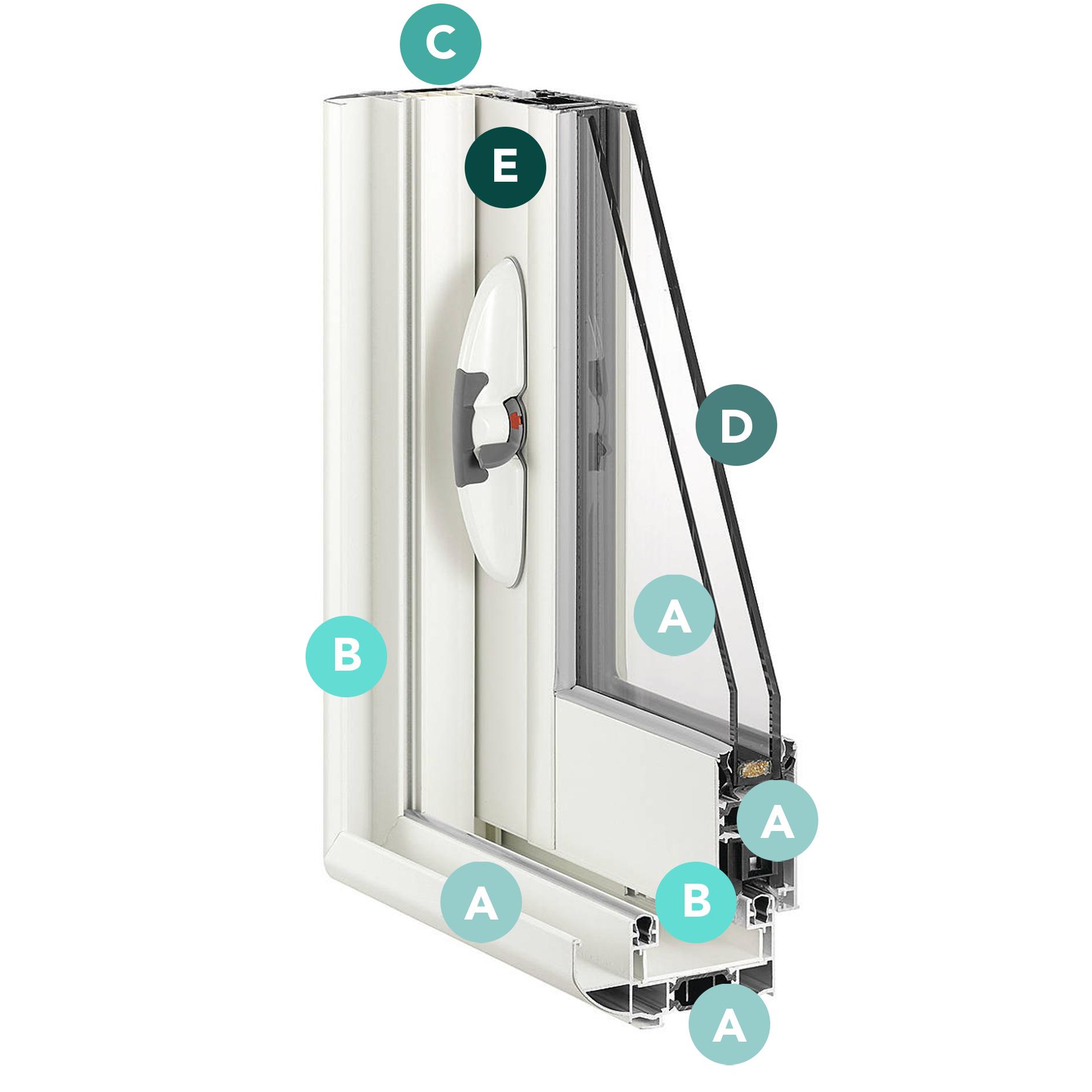 Caractéristiques du modèle Fenêtre coulissante CA80
