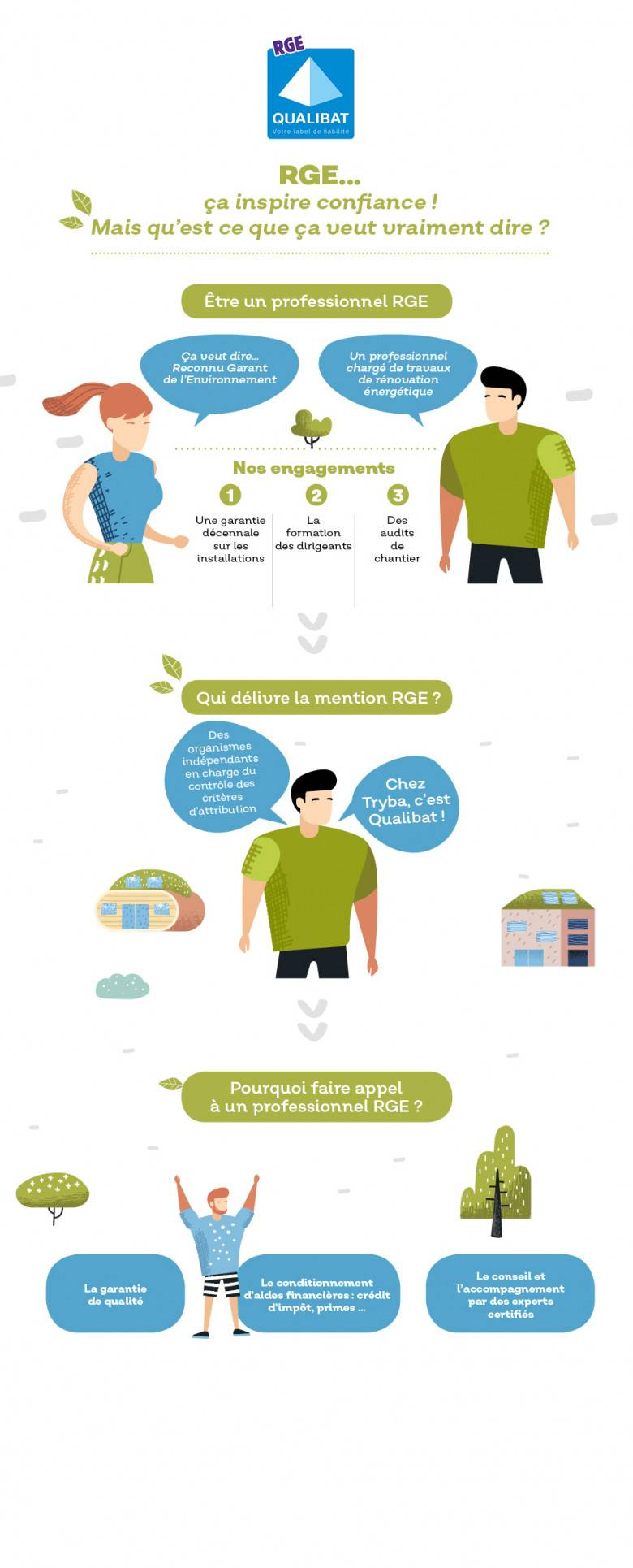 infographie RGE